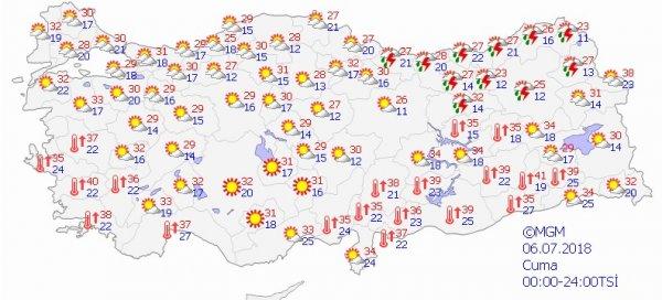Meteorolojiden yüksek sıcaklık uyarısı