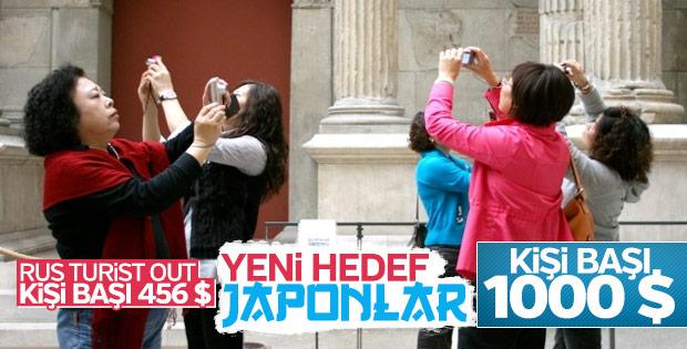 Türkiye'ye en az dövizi Rus turistler bırakıyor