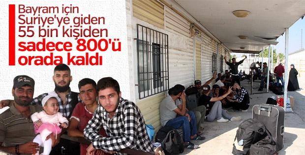 Geri dönmemek üzere giden az sayıda Suriyeli