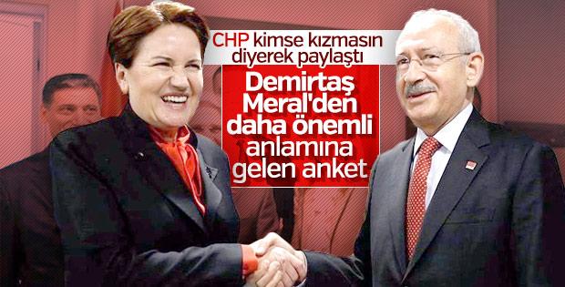 CHP'nin anketi Akşener'i kızdıracak