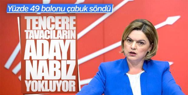 CHP'li Selin Sayek Böke arayış içinde
