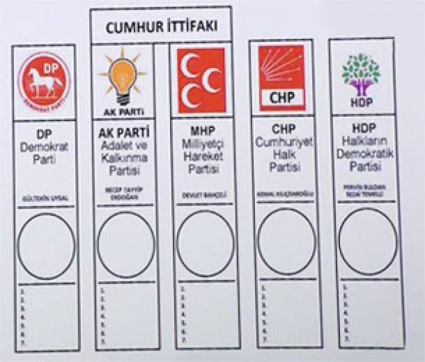 Cumhur İttifakı'nda ortak oylar nasıl hesaplanacak