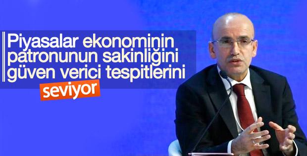 Mehmet Şimşek ekonominin nabzını tuttu