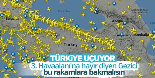 İstanbul havalimanlarını 9 ayda 71 milyon yolcu kullandı