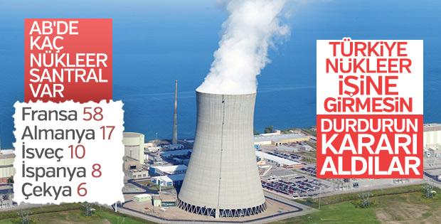 AP'den Türkiye'ye: Akkuyu projesini durdurun
