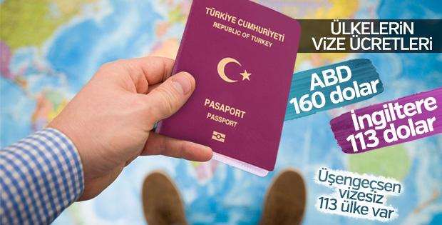 Hangi ülkenin vize ücreti ne kadar