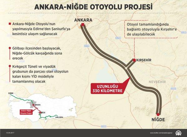 Başbakan Yıldırım, Ankara'da temel atma töreninde