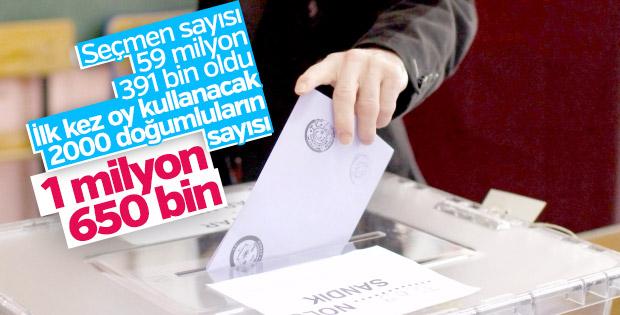 24 Haziran'da 59 milyon seçmen oy kullanacak