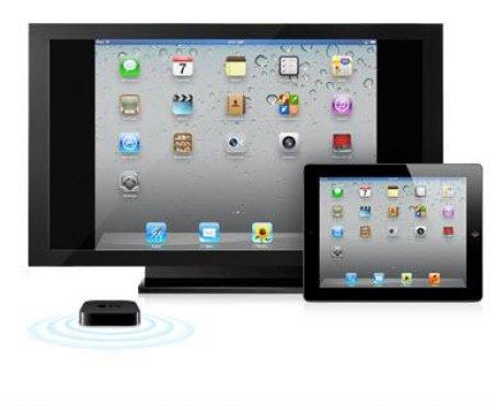 Как сделать дублирование экрана на iphone