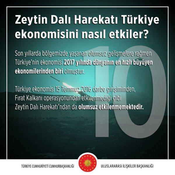 Zeytin Dalı Harekâtı Türkiye ekonomisini nasıl etkiler