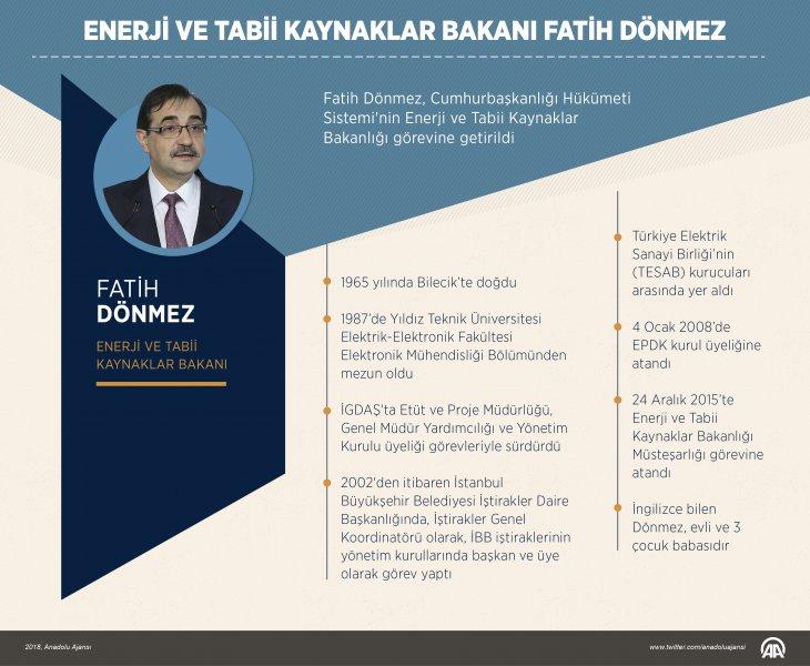 Cumhurbaşkanlığı Hükümeti Sistemi'nde Enerji ve Tabii Kaynaklar Bakanı Fatih Dönmez