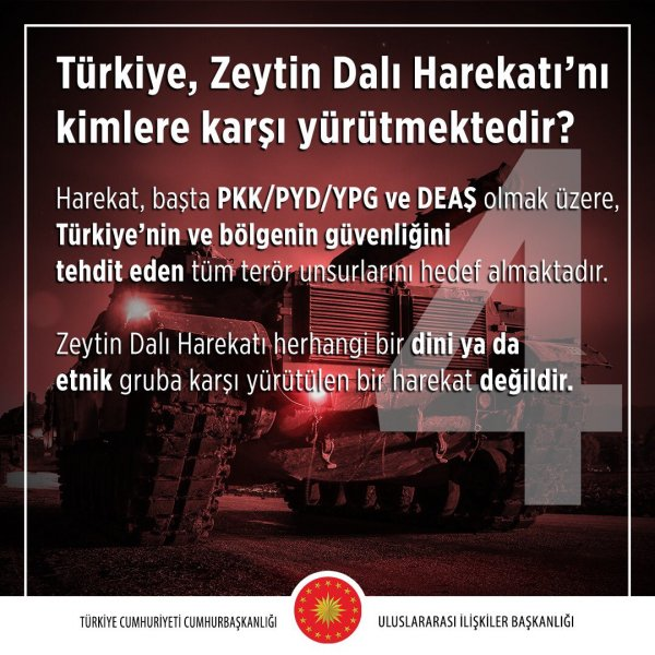 Türkiye, Zeytin Dalı Harekâtı'nı kimlere karşı yürütmektedir?