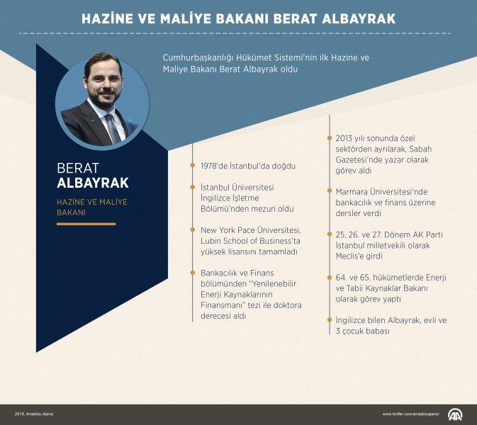 Cumhurbaşkanlığı Hükümet Sistemi'nin ilk Hazine ve Maliye Bakanı Berat Albayrak oldu