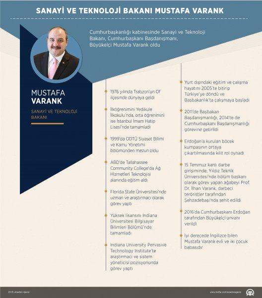 anayi ve Teknoloji Bakanı Mustafa Varank Yeni Kabine