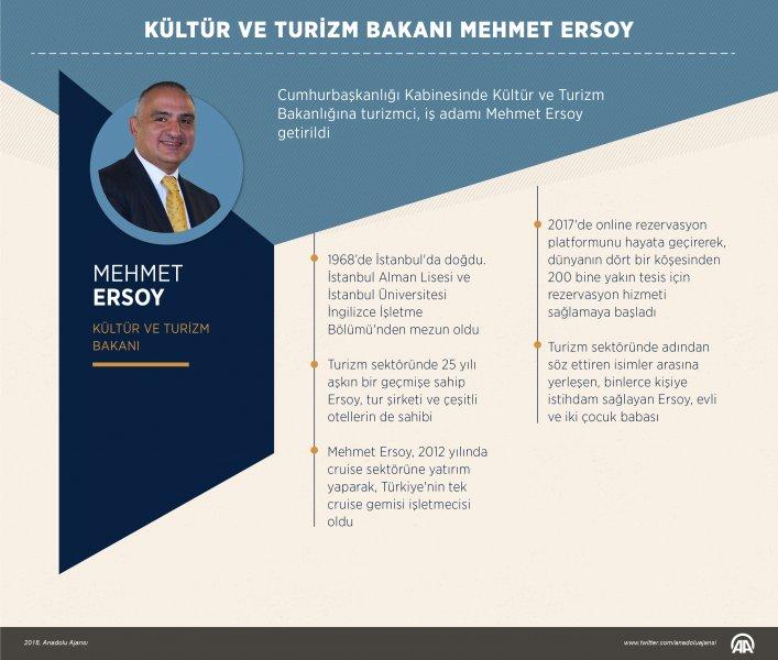 Kültür ve Turizm Bakanlığına turizmci, iş adamı Mehmet Ersoy
