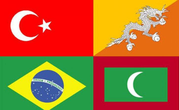 ülke Bayraklarının Anlamları
