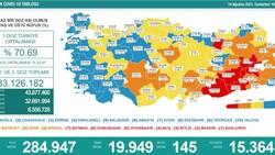 14 Ağustos Türkiye'de koronavirüs tablosu