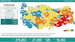 11 Ağustos 2021: Koronavirüs vaka tablosu açıklandı mı? 11 Ağustos 2021 vaka ve ölüm sayısı..