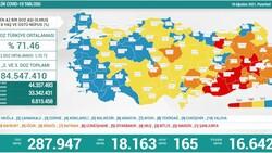 16 Ağustos Türkiye'de koronavirüs tablosu