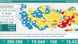 18 Ağustos Türkiye'de koronavirüs tablosu
