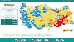 18 Ağustos 2021: Koronavirüs vaka tablosu açıklandı mı? 18 Ağustos 2021 vaka ve ölüm sayısı..