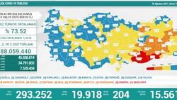 20 Ağustos Türkiye'de koronavirüs tablosu