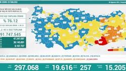 26 Ağustos Türkiye'de koronavirüs tablosu