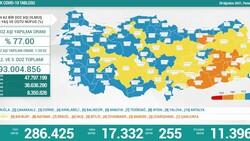 29 Ağustos Türkiye'de koronavirüs tablosu