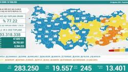 30 Ağustos Türkiye'de koronavirüs tablosu