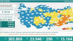1 Eylül Türkiye'de koronavirüs tablosu