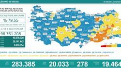 4 Eylül Türkiye'de koronavirüs tablosu