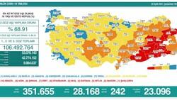 22 Eylül Türkiye'nin koronavirüs tablosu