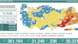 13 Ekim Türkiye'nin koronavirüs tablosu