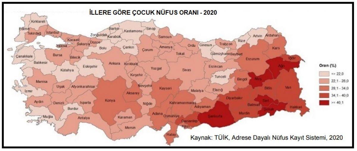 Türkiye de çocuk nüfusu düşüyor #2