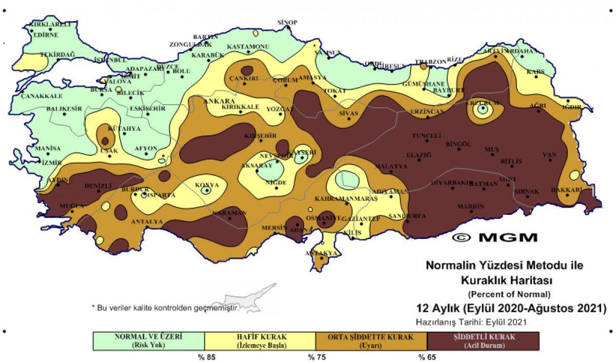 Türkiye, en şiddetli kuraklığı ağustos ayında yaşadı #1