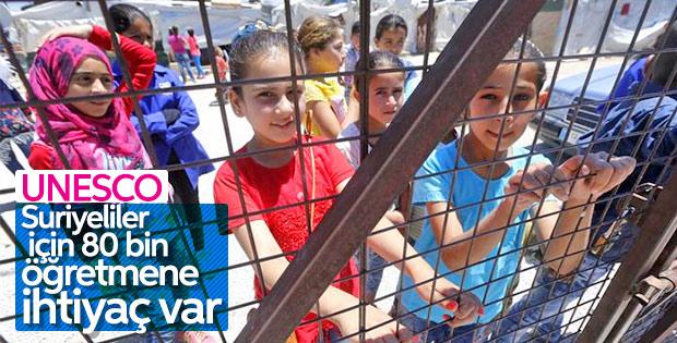 UNESCO'dan Suriyeliler için öğretmen açığı raporu