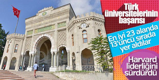 Türk üniversiteleri dünya markası oldu
