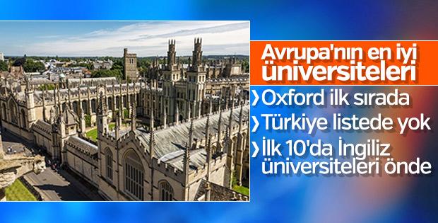 Avrupa'nın en iyi üniversiteleri belli oldu