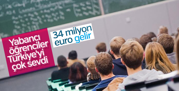Yabancı öğrenciler Türkiye'ye 34 milyon euro kazandırdı