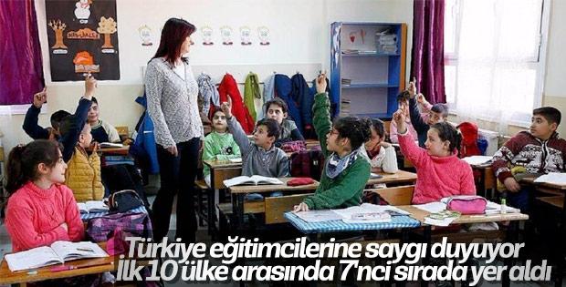Öğretmenlere en çok saygı duyan 7'nci ülkeyiz
