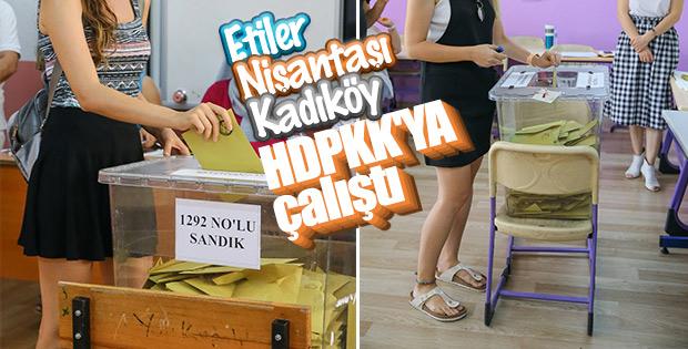 Kadıköy ve Etiler'de seçim sonucu