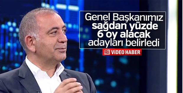 Gürsel Tekin, CHP'nin aday profilini açıkladı