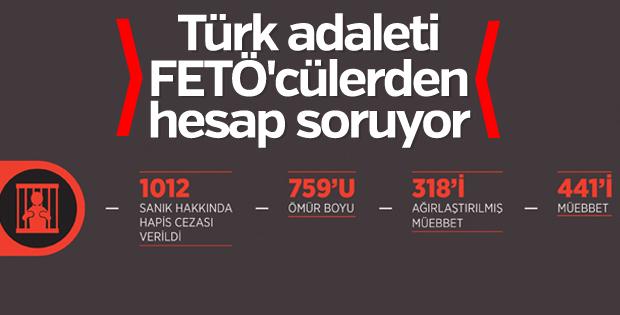 FETÖ'cüler Türk adaletine hesap veriyor