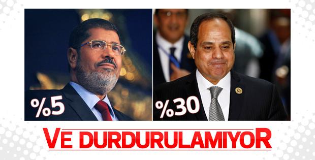 Mısır'da ekonomik krizin önü alınamıyor