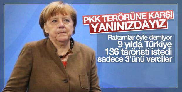 Almanya 9 yıldır teröristleri iade etmiyor