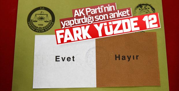 Abdülkadir Selvi'ye göre AK Parti'nin elindeki anket