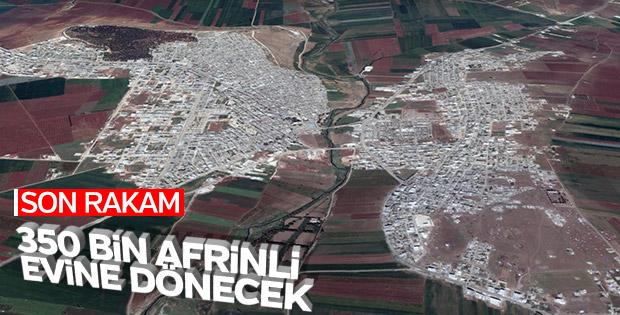 Türkiye'deki Afrinli sayısı 350 bin