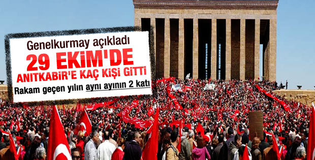 29 Ekim'de Anıtkabir'e kaç kişi gitti