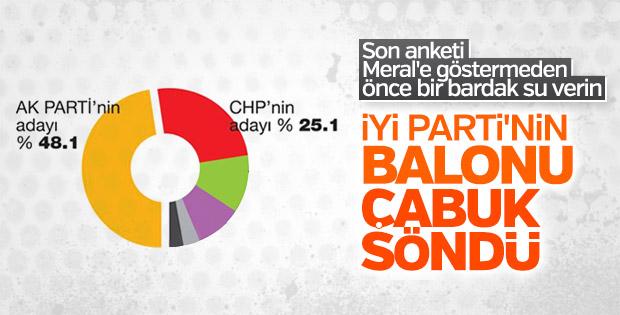 Konsensus anketinin sonuçlarında İYİ Parti baraj altında