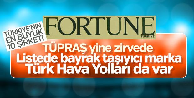 Türkiye'nin en büyük şirketlerinde ilk 10'a girenler